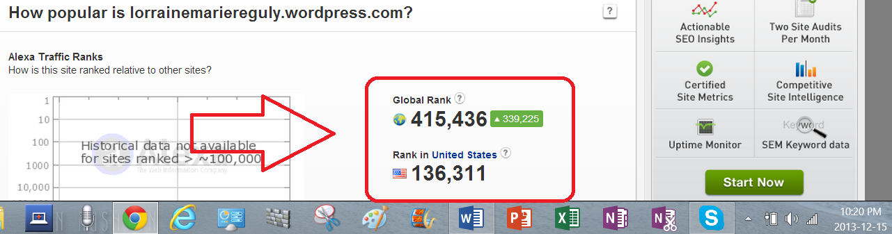 alexa ranking as of Dec 15 2013