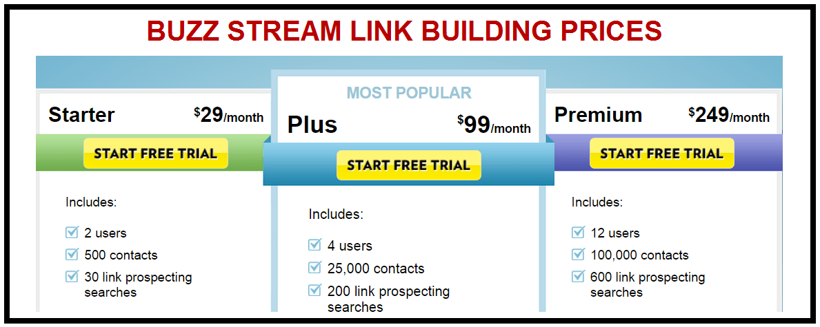 BuzzStream_Link_Building_prices