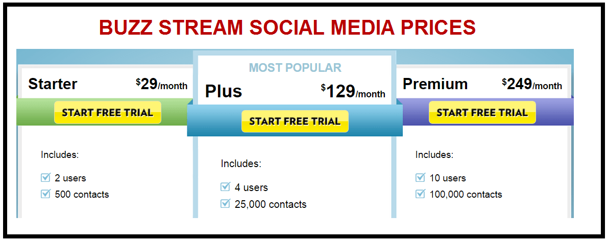 BuzzStream_Social_Media_prices