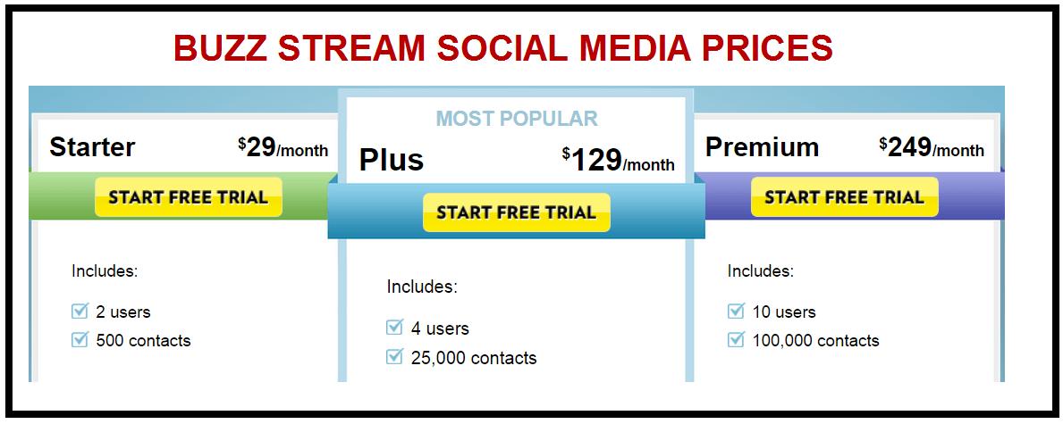 BuzzStream_Social_Media_prices