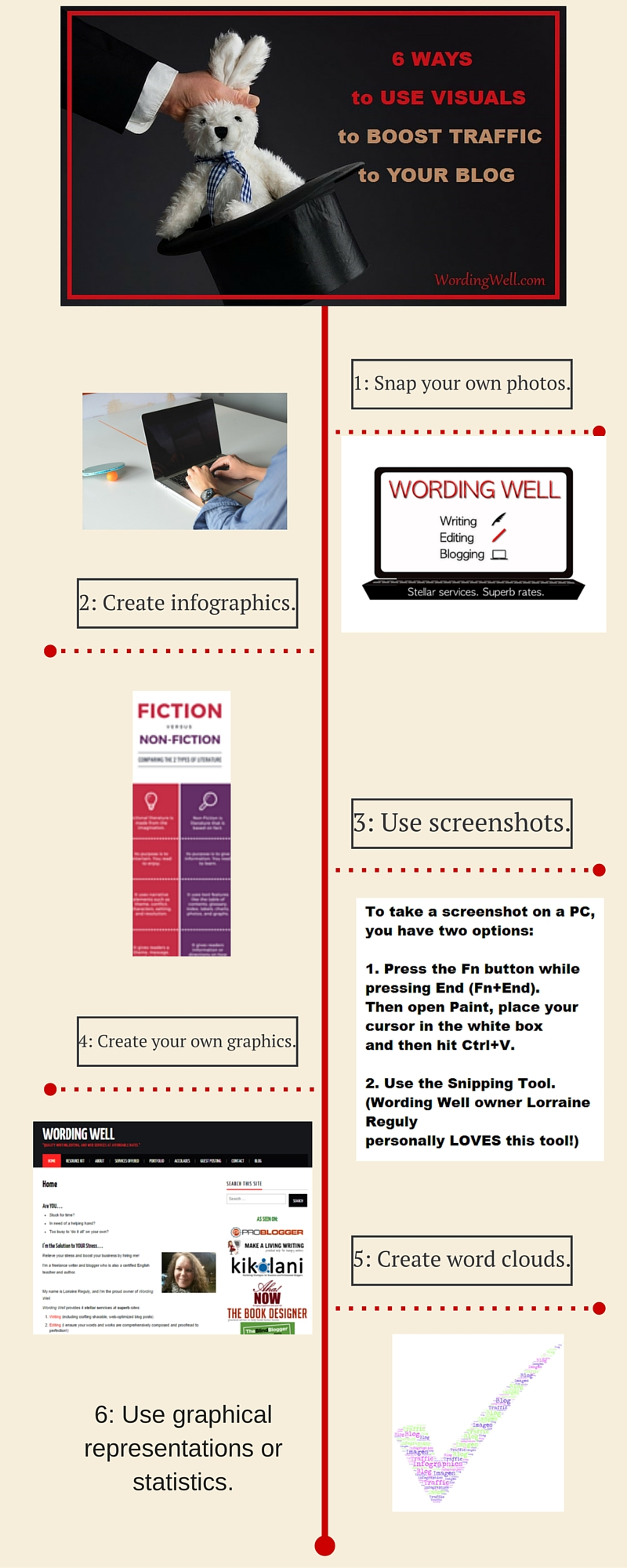 6 Ways to Use Visuals to Boost Traffic on Your Blog Infographic