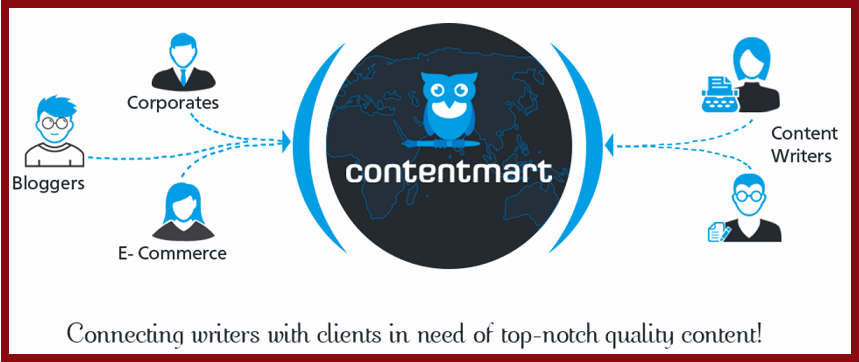 About Contentmart