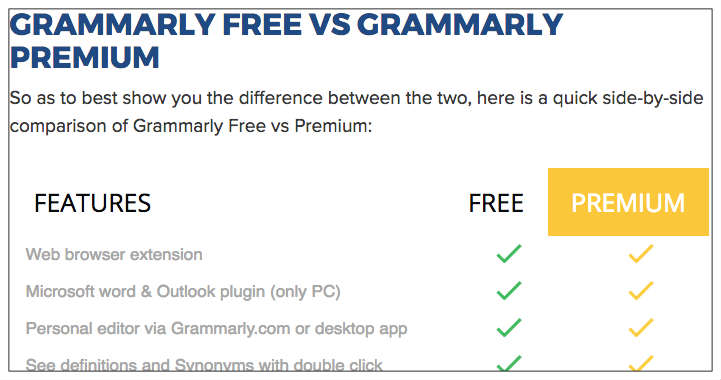 Grammarly feature comparison table